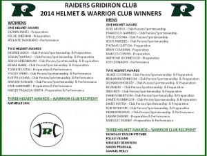 2014 helmet awards