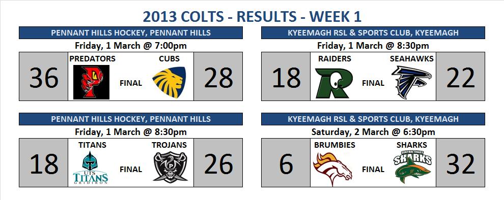 2013 Week 1 Results