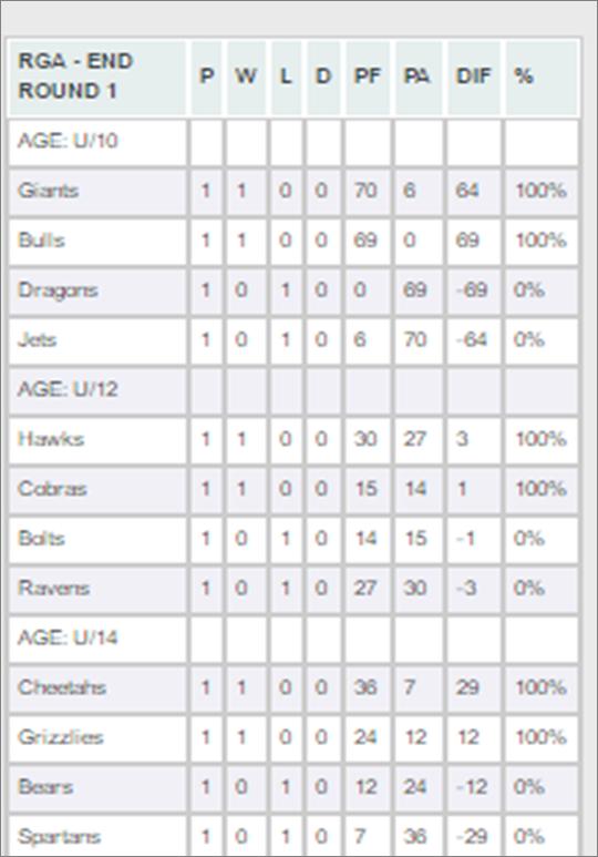 round-1-standings-1