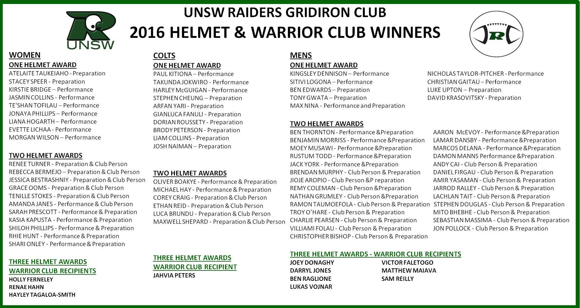 2016-helmet-awards